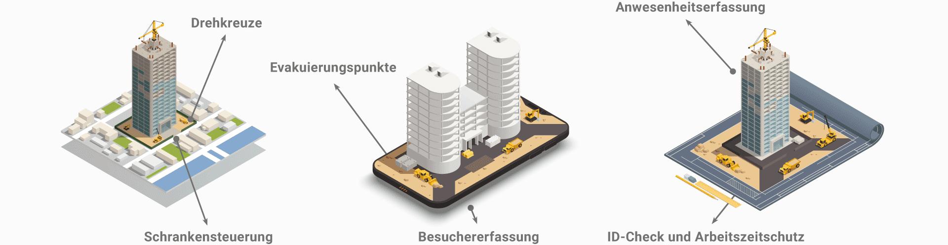 Zutrittskontrolle auf der Baustelle